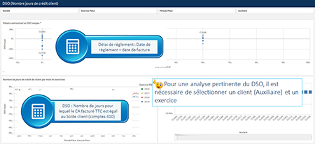 DEAL ANALYTICS_Analyses DSO